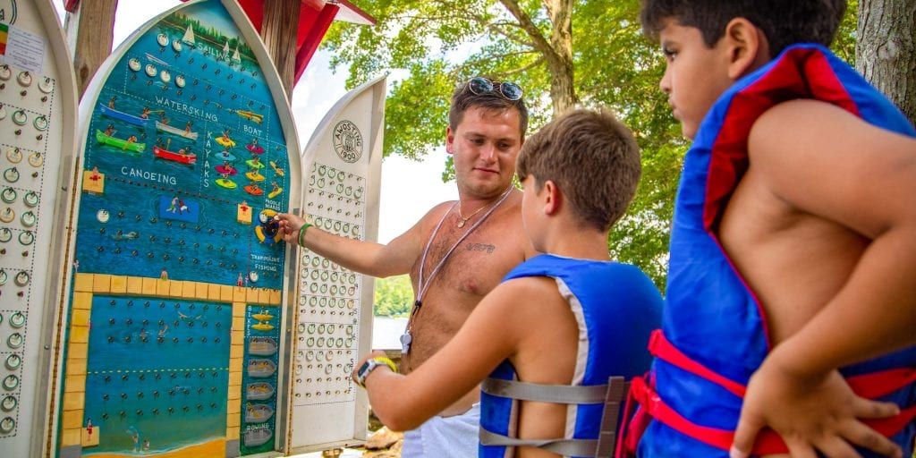 Campers use water safety location board
